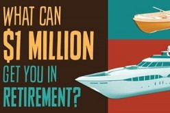 How Long Will $1 Million Last in Retirement?