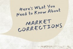 Here's What You Need To Know About Market Corrections